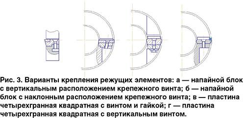 схеме кольцевого сверления